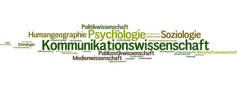 Wordle Sozialwissenschaft