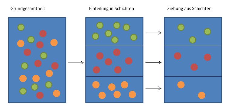 strukturierende inhaltsanalyse mayring